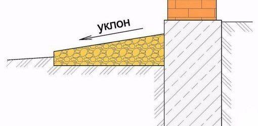 Ремонт и строительство в Воскресенск